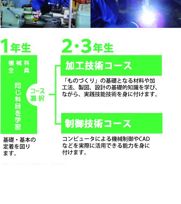 秋田県立桂桜高等学校